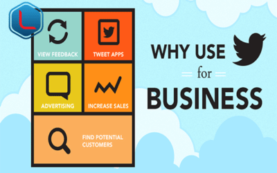Do you need Twitter for your business?